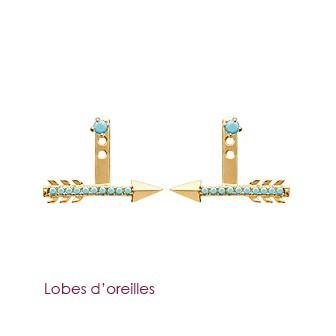 Lobes d'oreilles plaqué-or 750/000 3 microns pierre synthétique